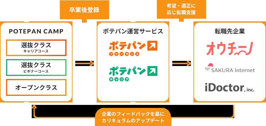 about-desc-graph-pc